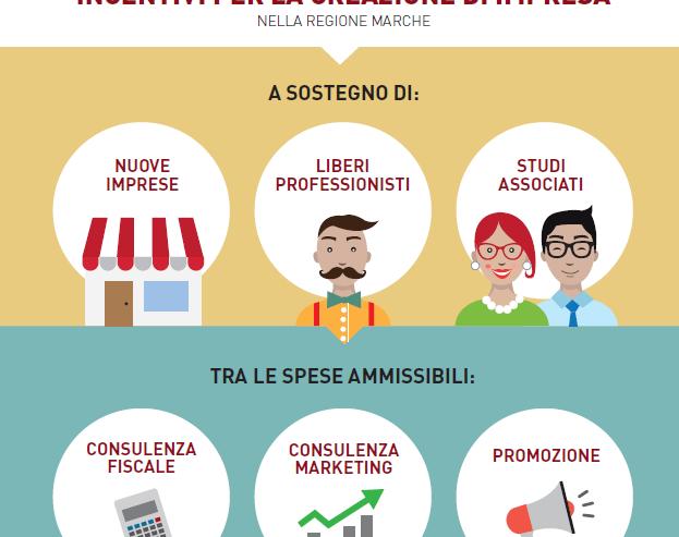 Bando Fondi Marche_Coworking Urbino