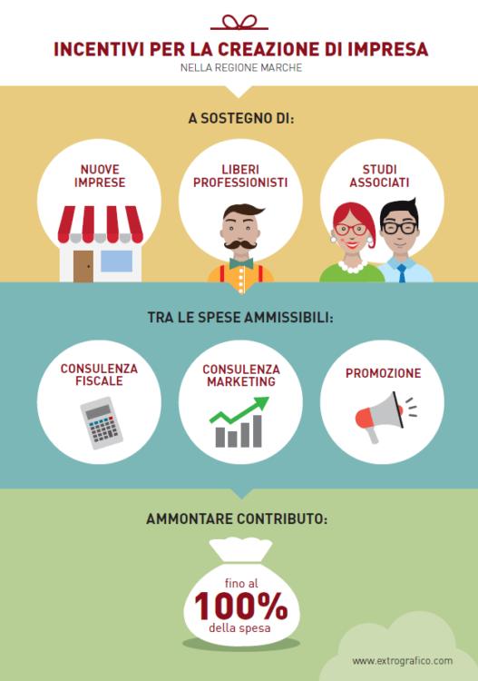 Bandi Regione Marche_Coworking Urbino